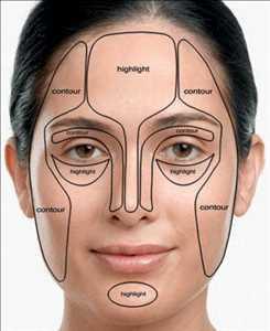 Bronceador facial